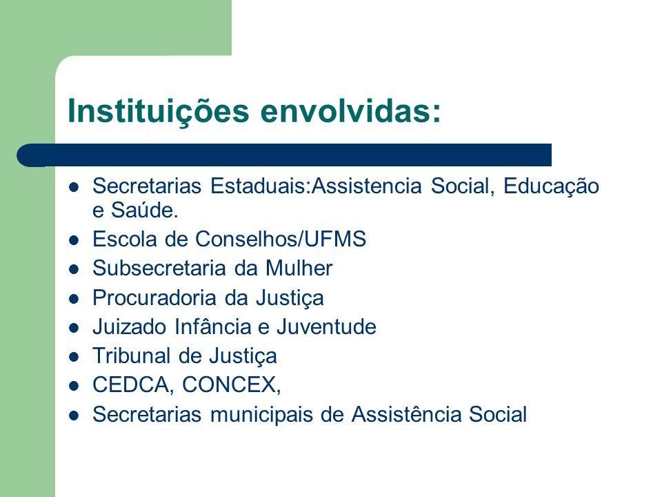 Instituições envolvidas: Secretarias Estaduais:Assistencia Social, Educação e Saúde. Escola de Conselhos/UFMS Subsecretaria da Mulher Procuradoria da