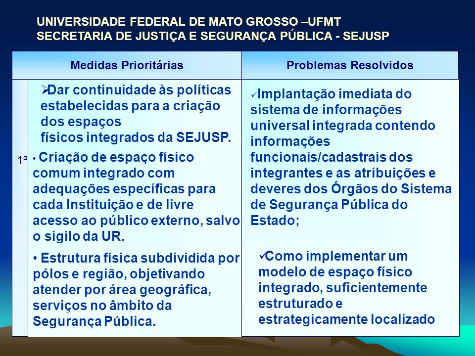 UNIVERSIDADE FEDERAL DE MATO GROSSO –UFMT SECRETARIA DE JUSTIÇA E SEGURANÇA PÚBLICA - SEJUSP Medidas PrioritáriasProblemas Resolvidos Dar continuidade