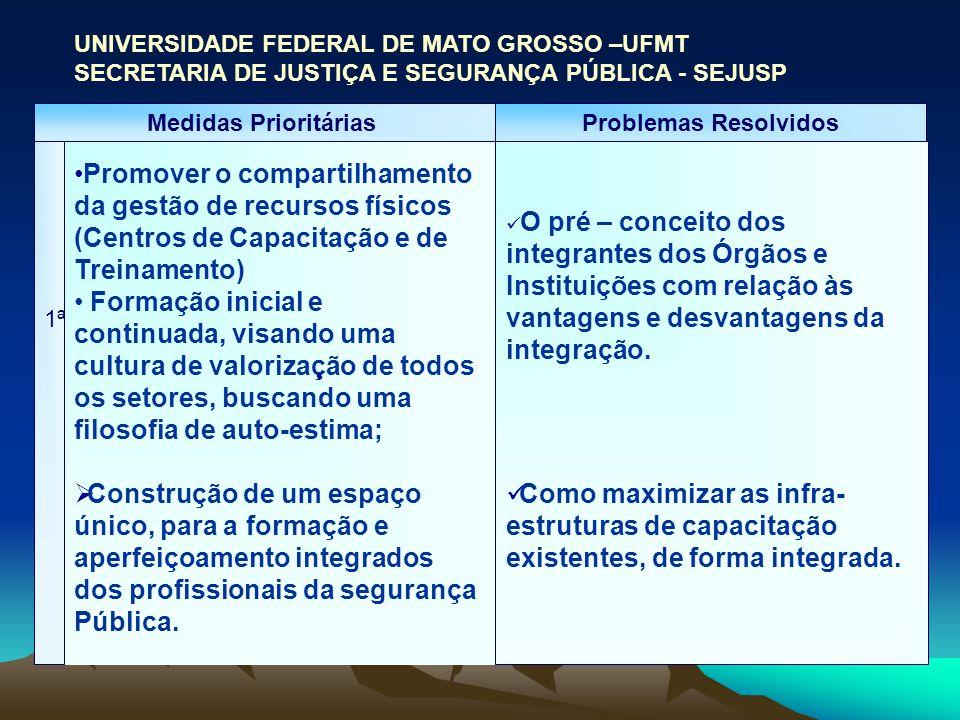 UNIVERSIDADE FEDERAL DE MATO GROSSO –UFMT SECRETARIA DE JUSTIÇA E SEGURANÇA PÚBLICA - SEJUSP Medidas PrioritáriasProblemas Resolvidos 1ª Promover o co