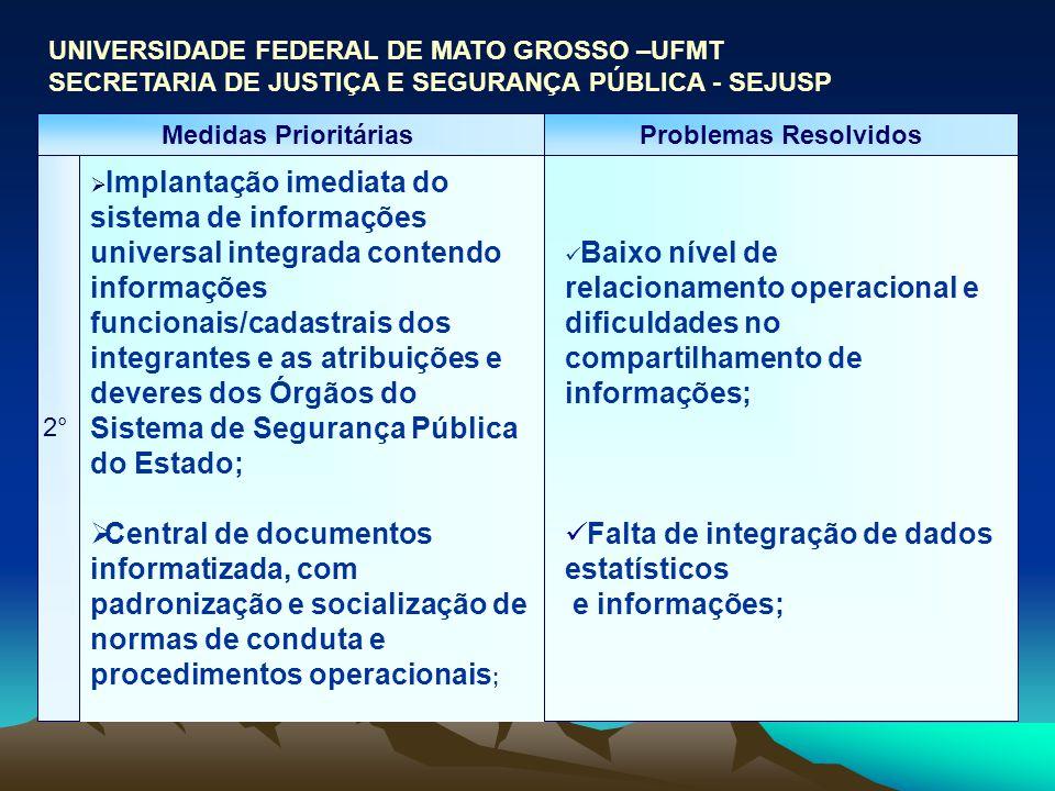 UNIVERSIDADE FEDERAL DE MATO GROSSO –UFMT SECRETARIA DE JUSTIÇA E SEGURANÇA PÚBLICA - SEJUSP Medidas PrioritáriasProblemas Resolvidos 2° Implantação i