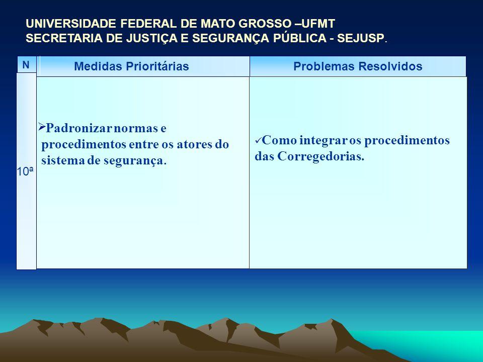 UNIVERSIDADE FEDERAL DE MATO GROSSO –UFMT SECRETARIA DE JUSTIÇA E SEGURANÇA PÚBLICA - SEJUSP. Medidas PrioritáriasProblemas Resolvidos N 10ª. Padroniz