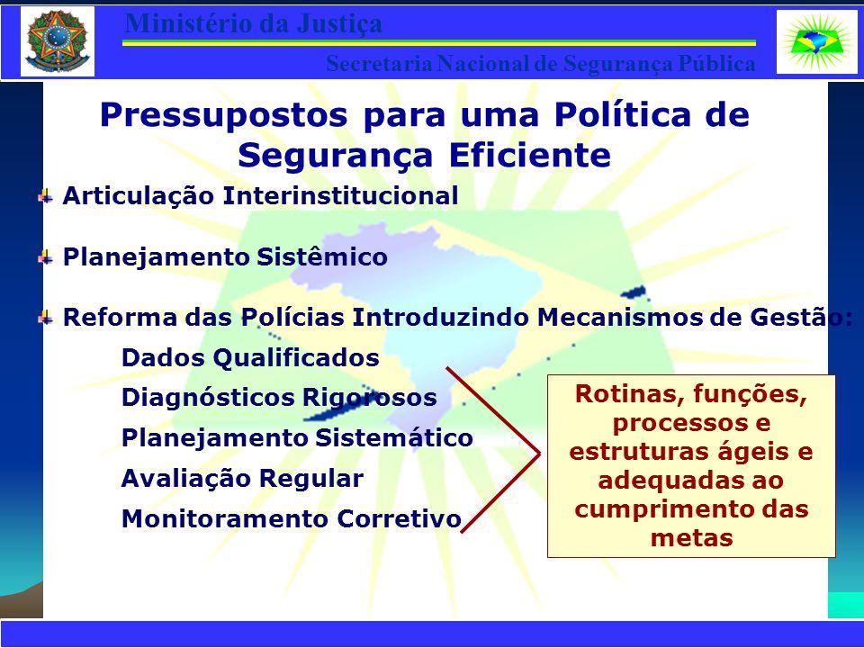 Ministério da Justiça Secretaria Nacional de Segurança Pública Articulação Interinstitucional Planejamento Sistêmico Reforma das Polícias Introduzindo