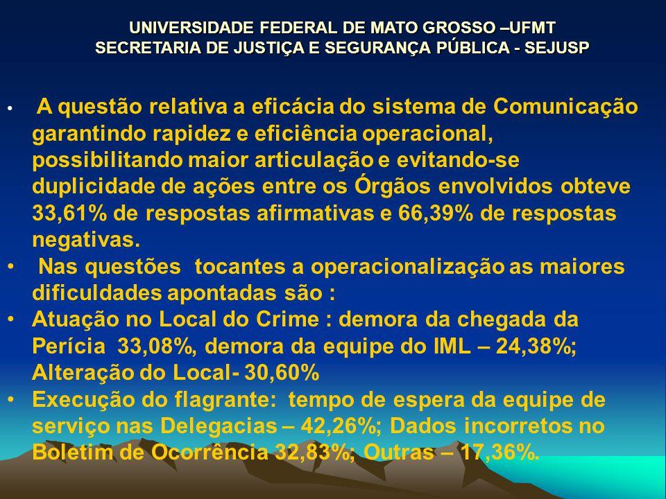 UNIVERSIDADE FEDERAL DE MATO GROSSO –UFMT SECRETARIA DE JUSTIÇA E SEGURANÇA PÚBLICA - SEJUSP A questão relativa a eficácia do sistema de Comunicação g