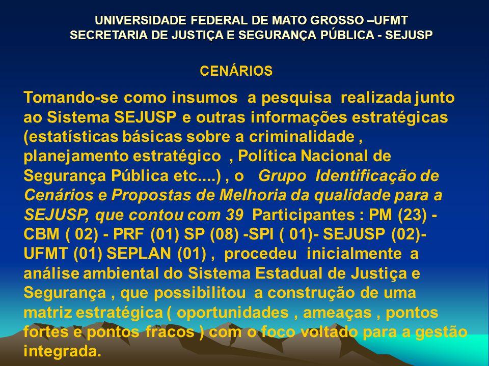 UNIVERSIDADE FEDERAL DE MATO GROSSO –UFMT SECRETARIA DE JUSTIÇA E SEGURANÇA PÚBLICA - SEJUSP CENÁRIOS Tomando-se como insumos a pesquisa realizada jun