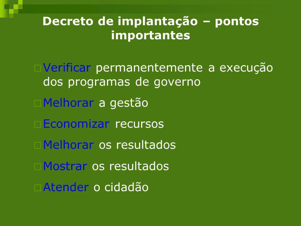 Decreto de implantação – pontos importantes Verificar permanentemente a execução dos programas de governo Melhorar a gestão Economizar recursos Melhor
