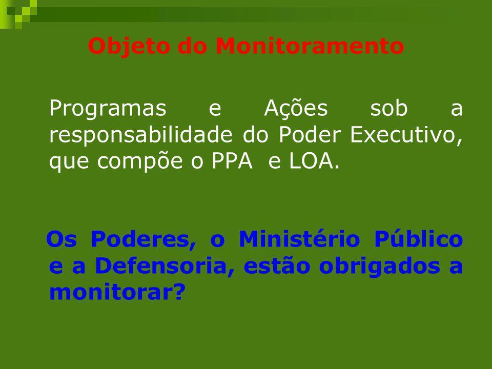 Objeto do Monitoramento Programas e Ações sob a responsabilidade do Poder Executivo, que compõe o PPA e LOA. Os Poderes, o Ministério Público e a Defe
