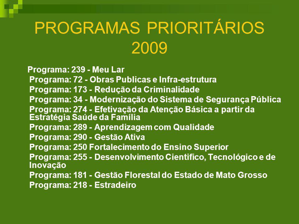 PROGRAMAS PRIORITÁRIOS 2009 Programa: 239 - Meu Lar Programa: 72 - Obras Publicas e Infra-estrutura Programa: 173 - Redução da Criminalidade Programa: