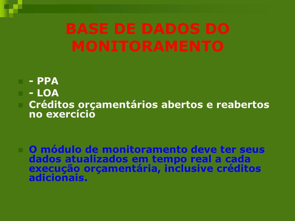 BASE DE DADOS DO MONITORAMENTO - PPA - LOA Créditos orçamentários abertos e reabertos no exercício O módulo de monitoramento deve ter seus dados atual
