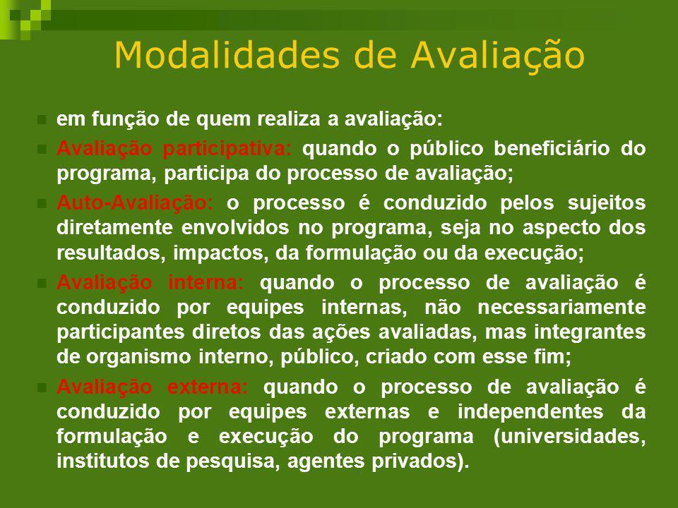 Modalidades de Avaliação em função de quem realiza a avaliação: Avaliação participativa: quando o público beneficiário do programa, participa do proce