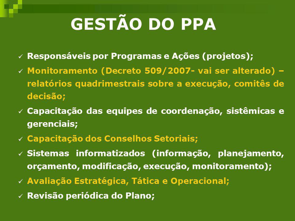 GESTÃO DO PPA Responsáveis por Programas e Ações (projetos); Monitoramento (Decreto 509/2007- vai ser alterado) – relatórios quadrimestrais sobre a ex