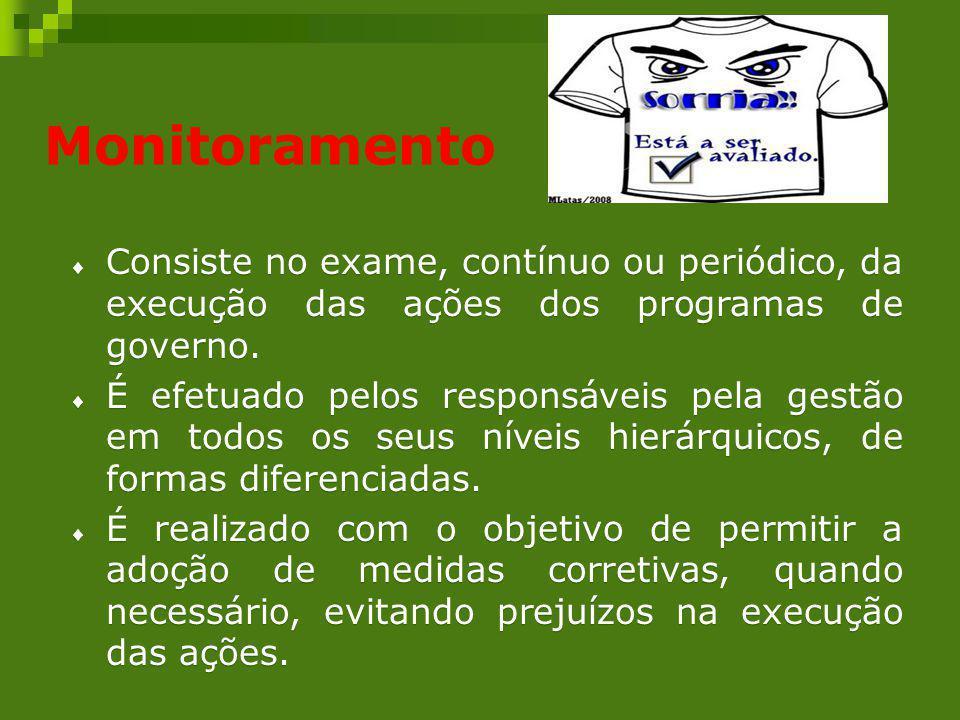 SISTEMÁTICA DE MONITORAMENTO DIFERENCIADA EM RAZÃO DOS DIFERENTES TIPOS DE PROGRAMAS A mesma sistemática de monitoramento