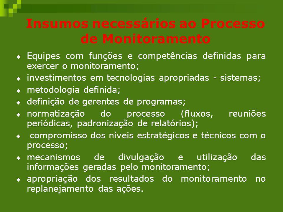 Decreto de implantação – pontos importantes Verificar permanentemente a execução dos programas de governo Melhorar a gestão Economizar recursos Melhorar os resultados Mostrar os resultados Atender o cidadão