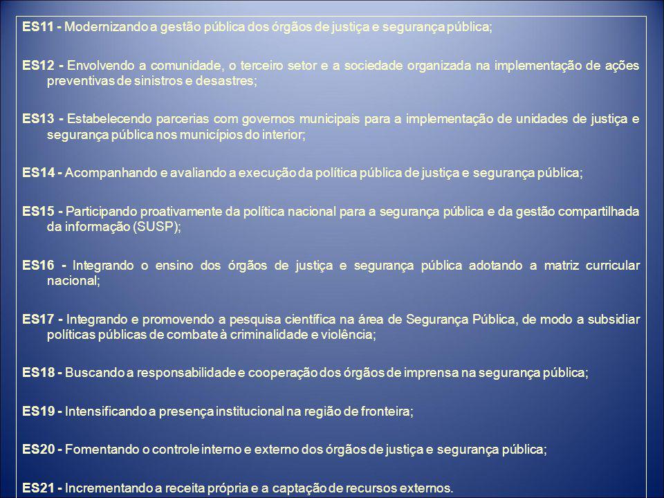 ES11 - Modernizando a gestão pública dos órgãos de justiça e segurança pública; ES12 - Envolvendo a comunidade, o terceiro setor e a sociedade organizada na implementação de ações preventivas de sinistros e desastres; ES13 - Estabelecendo parcerias com governos municipais para a implementação de unidades de justiça e segurança pública nos municípios do interior; ES14 - Acompanhando e avaliando a execução da política pública de justiça e segurança pública; ES15 - Participando proativamente da política nacional para a segurança pública e da gestão compartilhada da informação (SUSP); ES16 - Integrando o ensino dos órgãos de justiça e segurança pública adotando a matriz curricular nacional; ES17 - Integrando e promovendo a pesquisa científica na área de Segurança Pública, de modo a subsidiar políticas públicas de combate à criminalidade e violência; ES18 - Buscando a responsabilidade e cooperação dos órgãos de imprensa na segurança pública; ES19 - Intensificando a presença institucional na região de fronteira; ES20 - Fomentando o controle interno e externo dos órgãos de justiça e segurança pública; ES21 - Incrementando a receita própria e a captação de recursos externos.