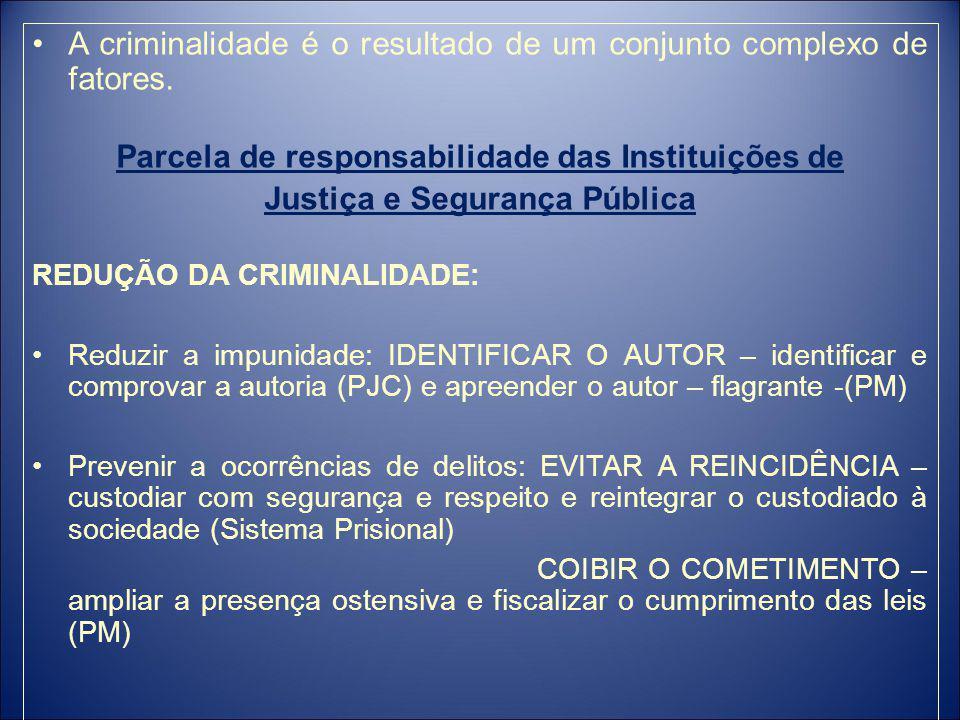 DIRERIZES SUPERIORES As políticas públicas de justiça e segurança em Mato Grosso encontram- se alinhadas com a formulação estratégica emanada das esferas federal e estadual, contribuindo para o atingimento dos objetivos de governo e desafios permanentes do Brasil.