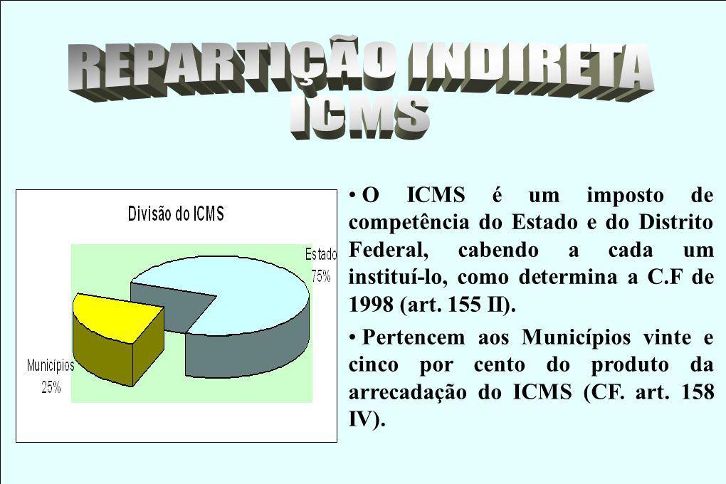 O ICMS é um imposto de competência do Estado e do Distrito Federal, cabendo a cada um instituí-lo, como determina a C.F de 1998 (art. 155 II). Pertenc