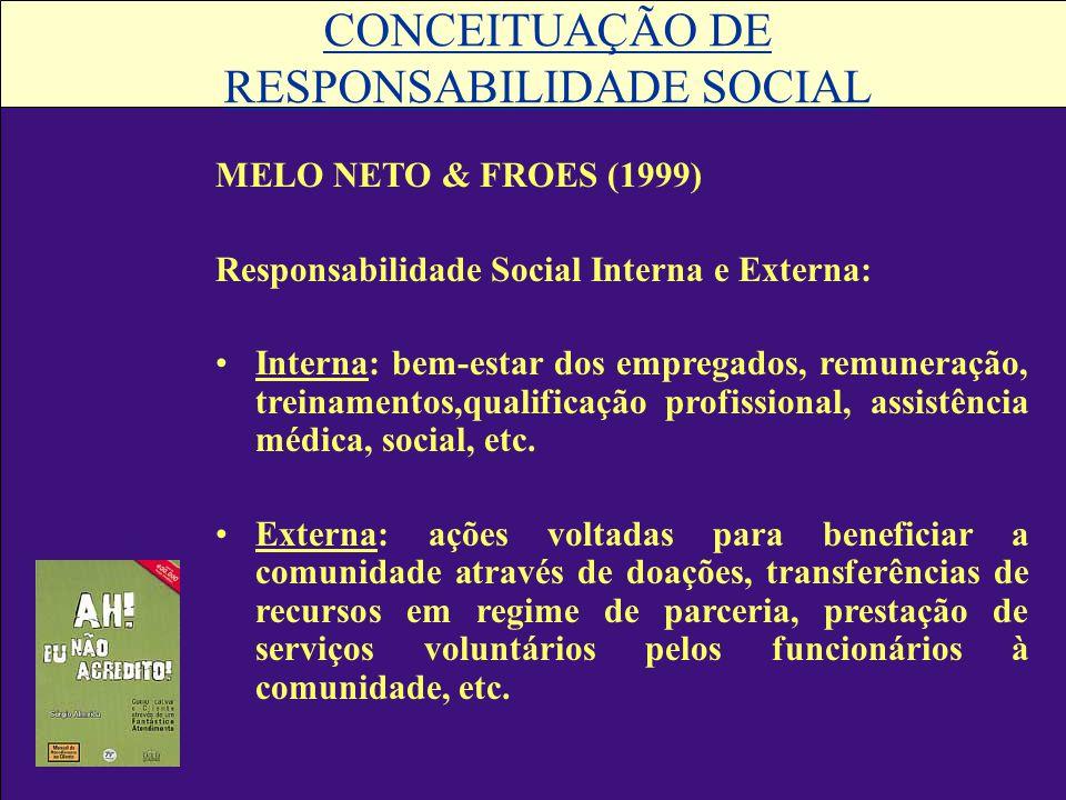 RS-A-M1 Responsabilidade derivação do latim respondere, qualidade de responsável, responder por atos próprios ou de outrem, que deve satisfazer os seu