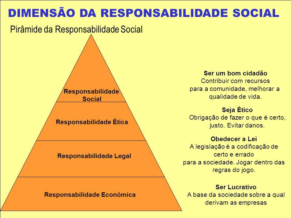 RS-A-M1 DESAFIOS DA RESPONSABILIDADE SOCIAL 1. SUSTENTABILIDADE 2. QUALIDADE DO SERVIÇO 3. QUALIDADE DA ARTICULAÇÃO INSTITUCIONAL - Educação - Conheci
