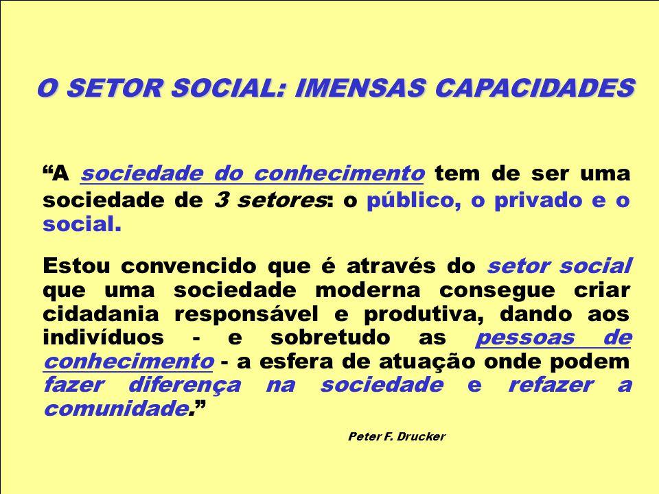 RS-A-M1 ÉTICA E RESPONSABILIDADE SOCIAL É a base da Responsabilidade Social. Se expressa através dos princípios e valores adotados pela organização Nã