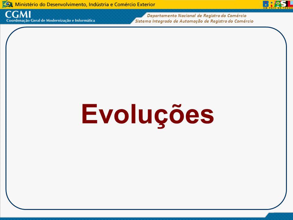 Sistema Integrado de Automação de Registro do Comércio Departamento Nacional de Registro do Comércio Evoluções