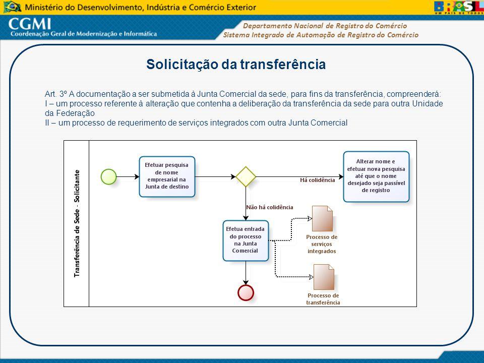 Sistema Integrado de Automação de Registro do Comércio Departamento Nacional de Registro do Comércio Solicitação da transferência Art. 3º A documentaç