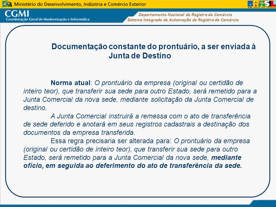 Sistema Integrado de Automação de Registro do Comércio Departamento Nacional de Registro do Comércio Documentação constante do prontuário, a ser envia