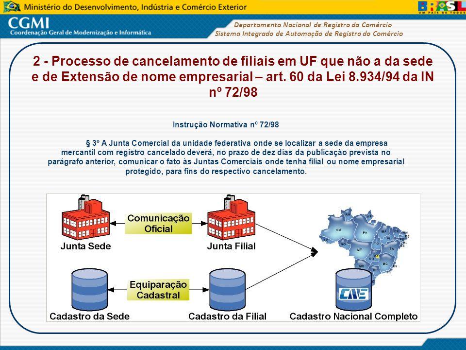 Sistema Integrado de Automação de Registro do Comércio Departamento Nacional de Registro do Comércio Instrução Normativa nº 72/98 § 3º A Junta Comerci