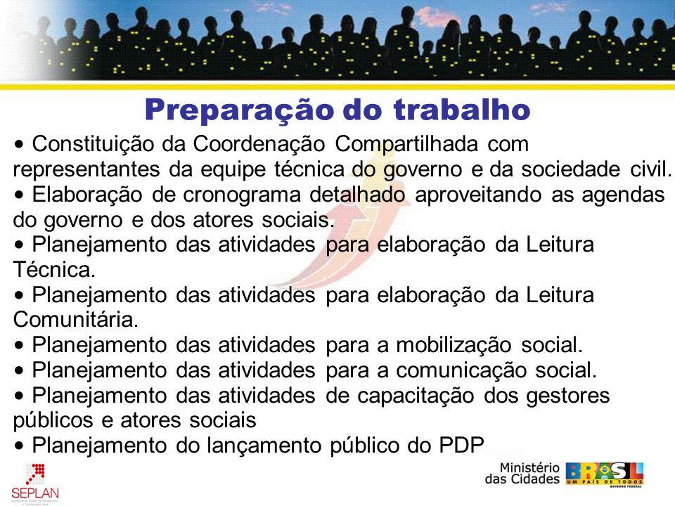 A população conhece o Plano existente.O Plano reflete a realidade do município.