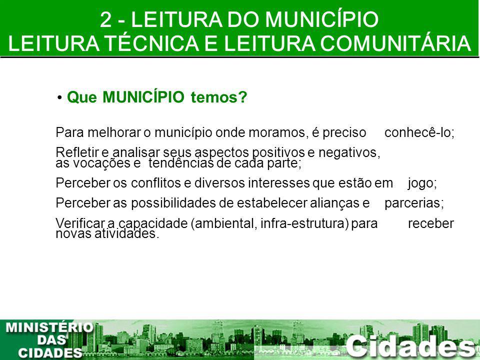 11 Para melhorar o município onde moramos, é preciso conhecê-lo; Refletir e analisar seus aspectos positivos e negativos, as vocações e tendências de