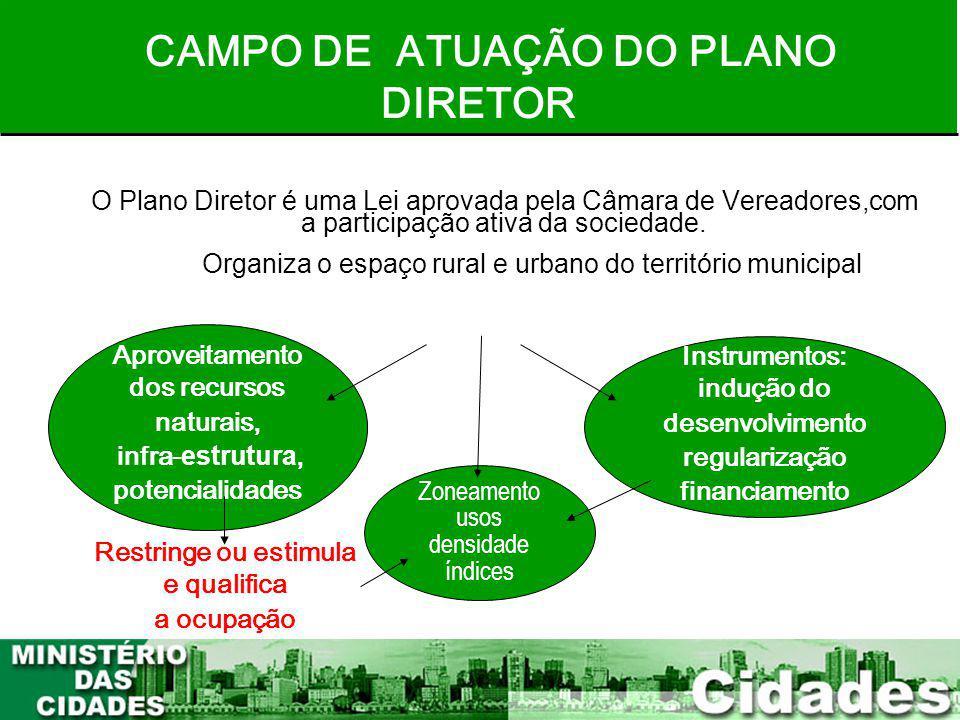 2 O Plano Diretor é uma Lei aprovada pela Câmara de Vereadores,com a participação ativa da sociedade. Organiza o espaço rural e urbano do território m