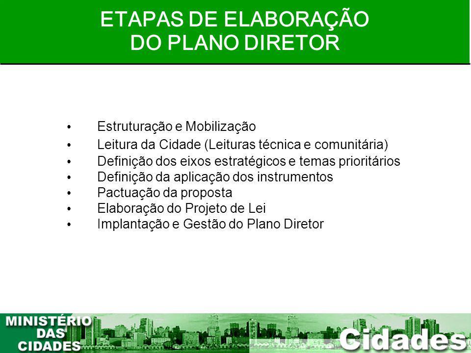 8 Estruturação e Mobilização Leitura da Cidade (Leituras técnica e comunitária) Definição dos eixos estratégicos e temas prioritários Definição da apl