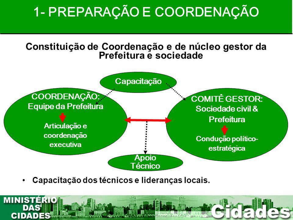 9 COMITÊ GESTOR: Sociedade civil & Prefeitura Condução político- estratégica Constituição de Coordenação e de núcleo gestor da Prefeitura e sociedade