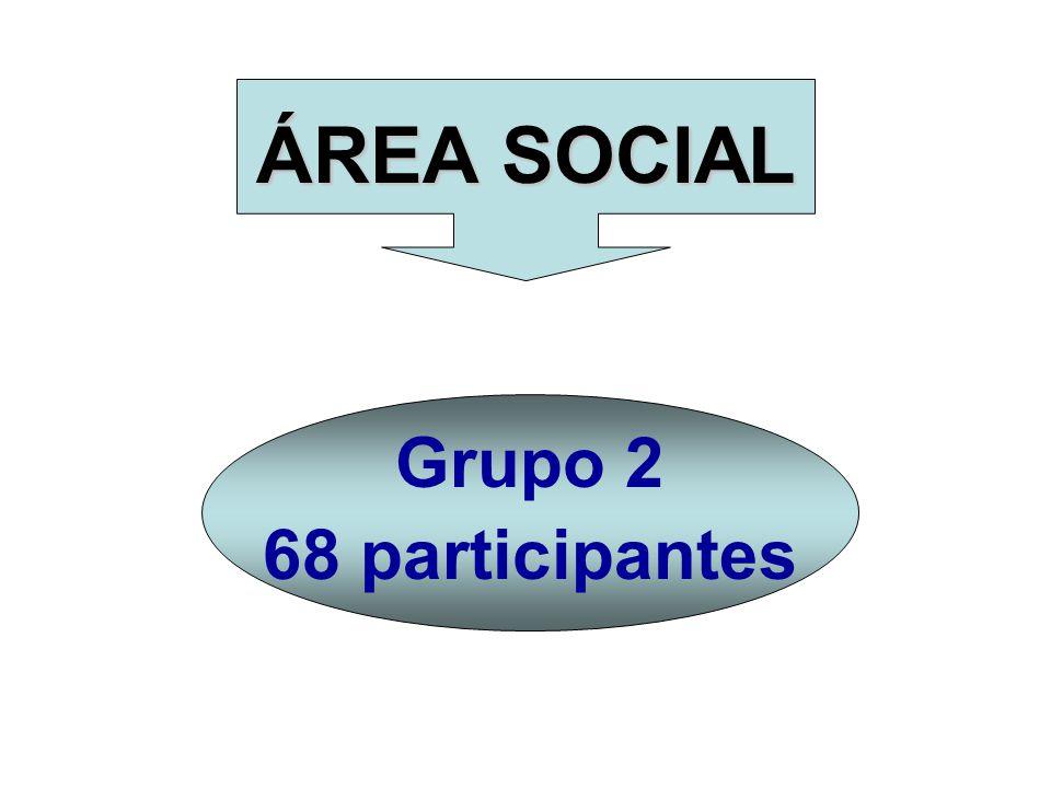ÁREA SOCIAL Grupo 2 68 participantes
