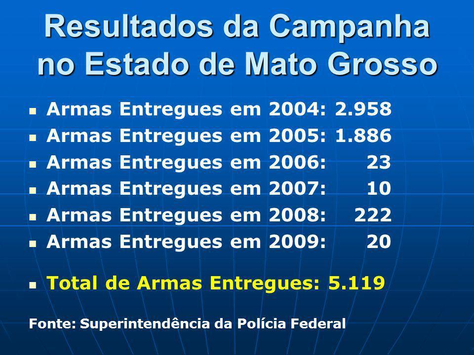 Resultados da Campanha no Estado de Mato Grosso Armas Entregues em 2004: 2.958 Armas Entregues em 2005: 1.886 Armas Entregues em 2006: 23 Armas Entregues em 2007: 10 Armas Entregues em 2008: 222 Armas Entregues em 2009: 20 Total de Armas Entregues: 5.119 Fonte: Superintendência da Polícia Federal