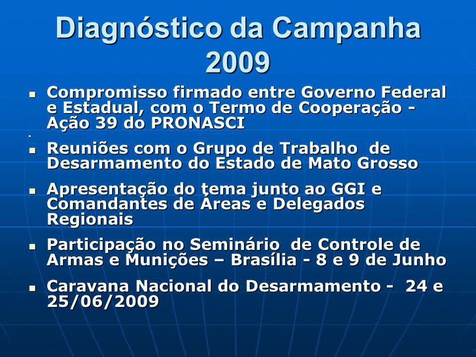 Diagnóstico da Campanha 2009 Compromisso firmado entre Governo Federal e Estadual, com o Termo de Cooperação - Ação 39 do PRONASCI Compromisso firmado