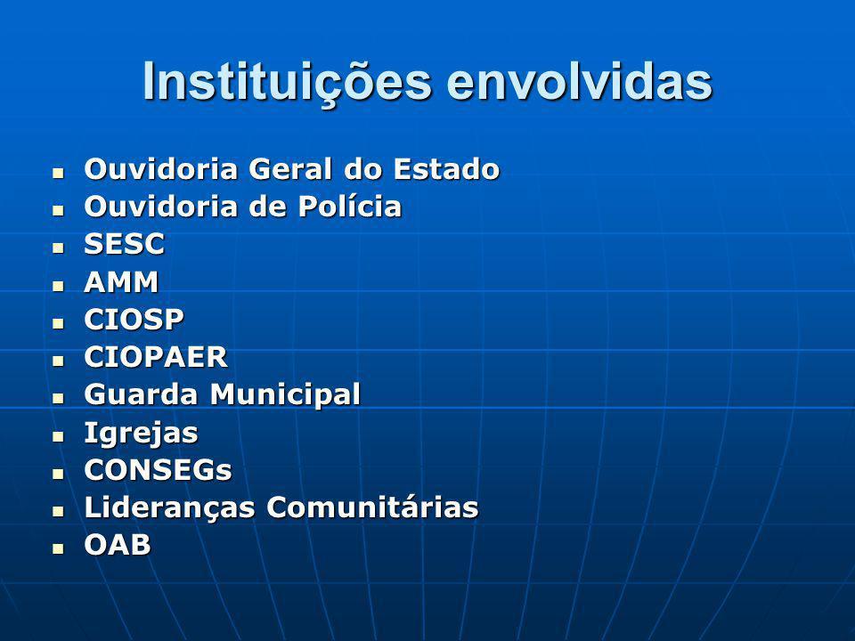 Instituições envolvidas Ouvidoria Geral do Estado Ouvidoria Geral do Estado Ouvidoria de Polícia Ouvidoria de Polícia SESC SESC AMM AMM CIOSP CIOSP CI
