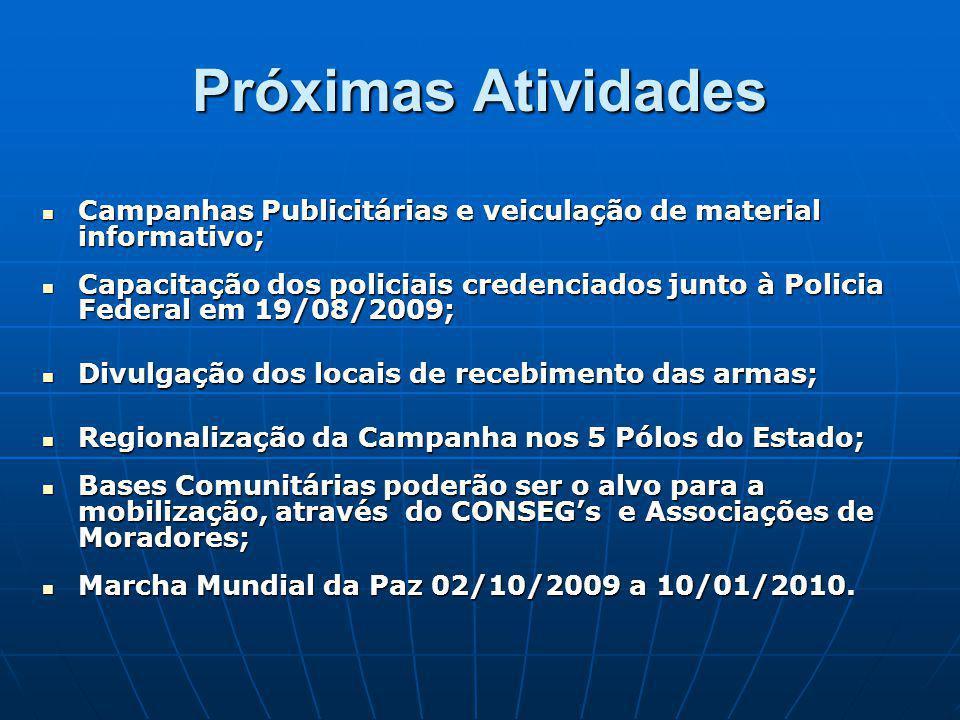 Próximas Atividades Campanhas Publicitárias e veiculação de material informativo; Campanhas Publicitárias e veiculação de material informativo; Capacitação dos policiais credenciados junto à Policia Federal em 19/08/2009; Capacitação dos policiais credenciados junto à Policia Federal em 19/08/2009; Divulgação dos locais de recebimento das armas; Divulgação dos locais de recebimento das armas; Regionalização da Campanha nos 5 Pólos do Estado; Regionalização da Campanha nos 5 Pólos do Estado; Bases Comunitárias poderão ser o alvo para a mobilização, através do CONSEGs e Associações de Moradores; Bases Comunitárias poderão ser o alvo para a mobilização, através do CONSEGs e Associações de Moradores; Marcha Mundial da Paz 02/10/2009 a 10/01/2010.