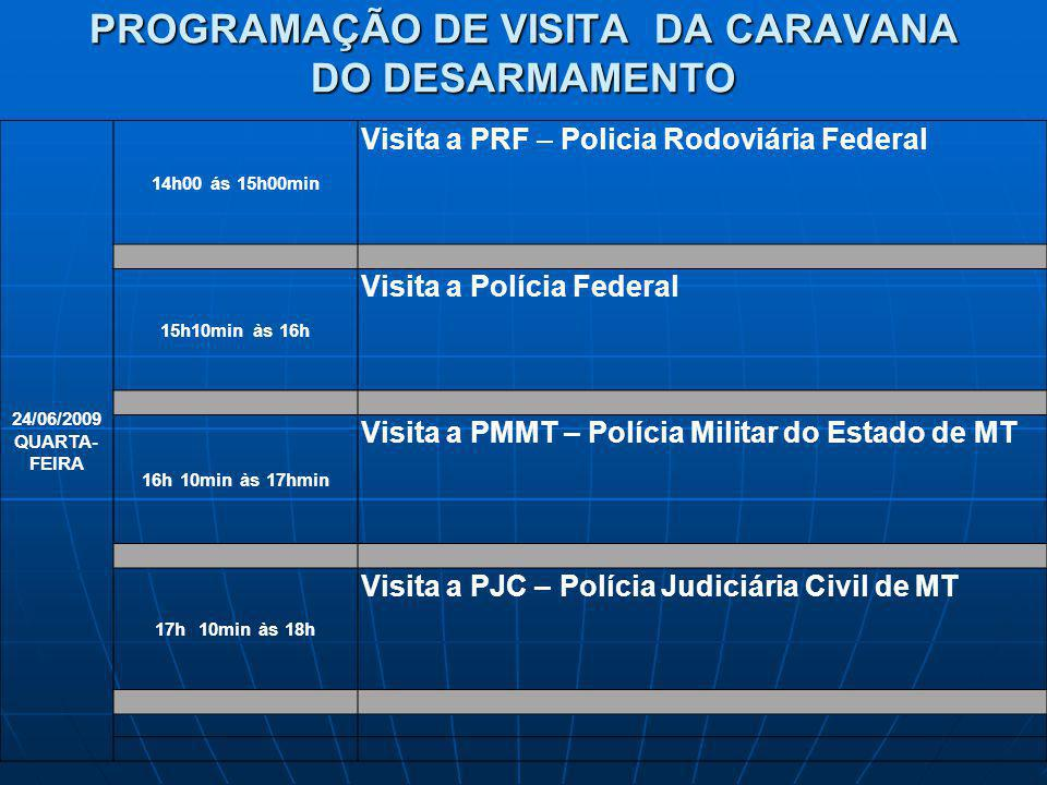 PROGRAMAÇÃO DE VISITA DA CARAVANA DO DESARMAMENTO 24/06/2009 QUARTA- FEIRA 14h00 ás 15h00min Visita a PRF – Policia Rodoviária Federal 15h10min às 16h
