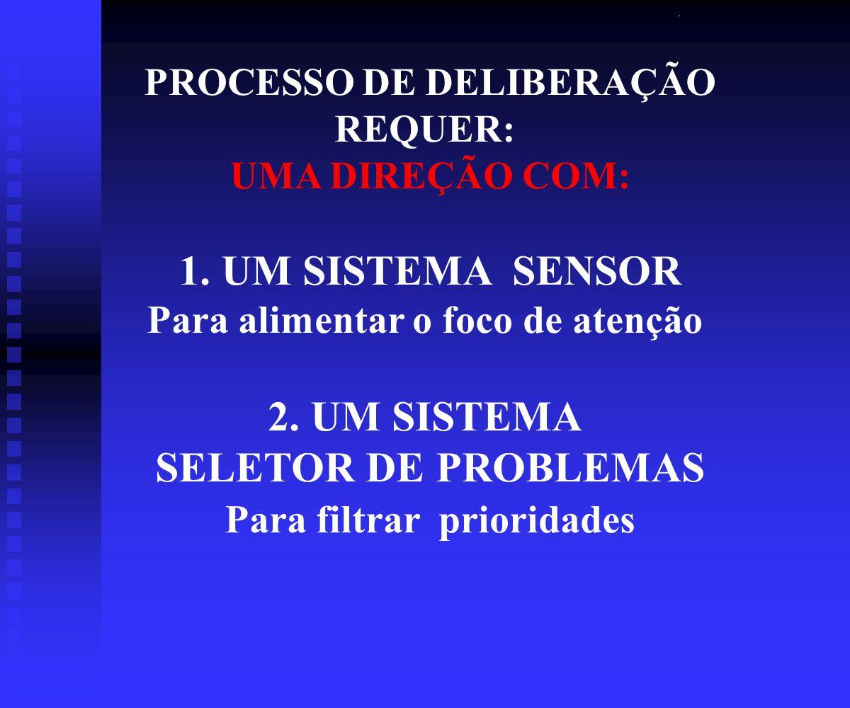 PROCESSO DE DELIBERAÇÃO REQUER: UMA DIREÇÃO COM: 1.