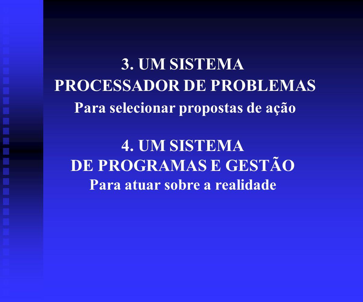 3.UM SISTEMA PROCESSADOR DE PROBLEMAS Para selecionar propostas de ação 4.
