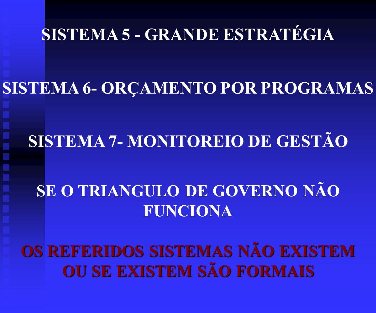 SISTEMA 5 - GRANDE ESTRATÉGIA SISTEMA 6- ORÇAMENTO POR PROGRAMAS SISTEMA 7- MONITOREIO DE GESTÃO SE O TRIANGULO DE GOVERNO NÃO FUNCIONA OS REFERIDOS SISTEMAS NÃO EXISTEM OU SE EXISTEM SÃO FORMAIS