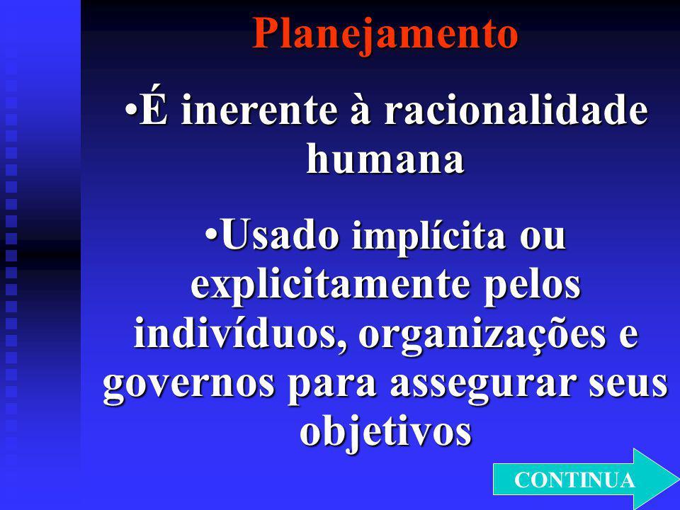 Planejamento É inerente à racionalidade humanaÉ inerente à racionalidade humana Usado implícita ou explicitamente pelos indivíduos, organizações e gov
