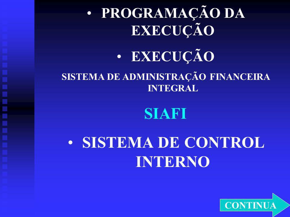 PROGRAMAÇÃO DA EXECUÇÃO EXECUÇÃO SISTEMA DE ADMINISTRAÇÃO FINANCEIRA INTEGRAL SIAFI SISTEMA DE CONTROL INTERNO CONTINUA