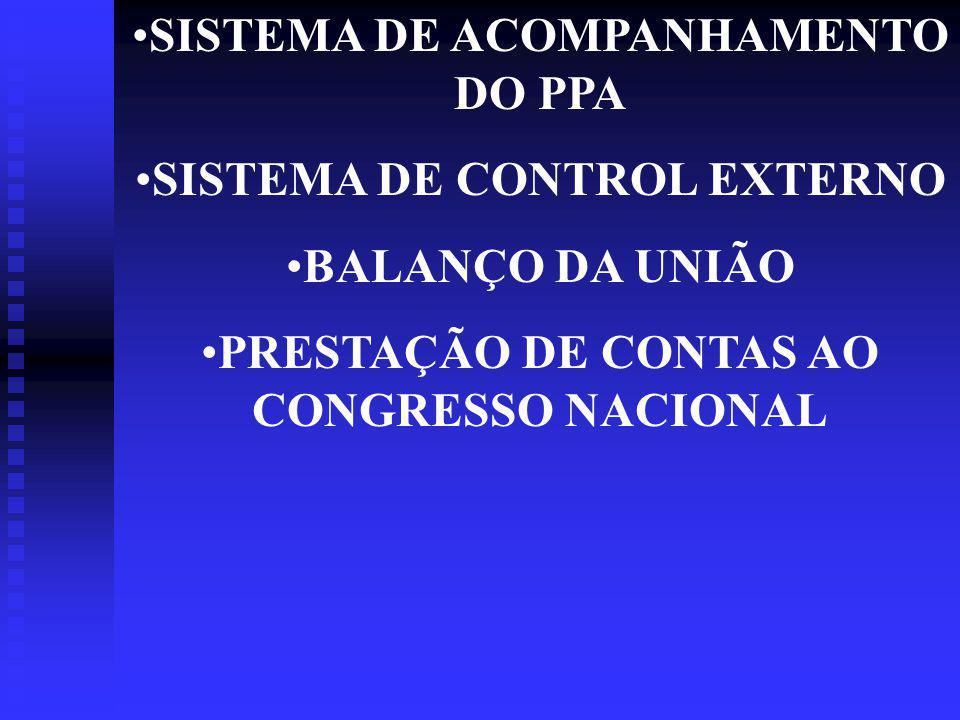 SISTEMA DE ACOMPANHAMENTO DO PPA SISTEMA DE CONTROL EXTERNO BALANÇO DA UNIÃO PRESTAÇÃO DE CONTAS AO CONGRESSO NACIONAL