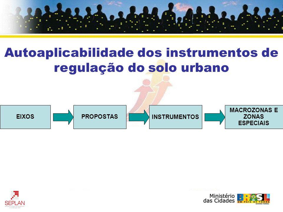 PROPOSTASEIXOS MACROZONAS E ZONAS ESPECIAIS INSTRUMENTOS Autoaplicabilidade dos instrumentos de regulação do solo urbano