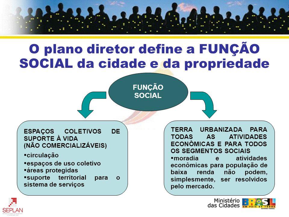 O plano diretor define a FUNÇÃO SOCIAL da cidade e da propriedade FUNÇÃO SOCIAL ESPAÇOS COLETIVOS DE SUPORTE À VIDA (NÃO COMERCIALIZÁVEIS) circulação