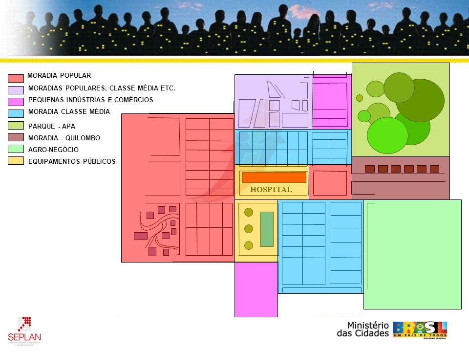 HOSPITAL MORADIA POPULAR MORADIAS POPULARES, CLASSE MÉDIA ETC. PEQUENAS INDÚSTRIAS E COMÉRCIOS MORADIA CLASSE MÉDIA PARQUE - APA MORADIA - QUILOMBO AG