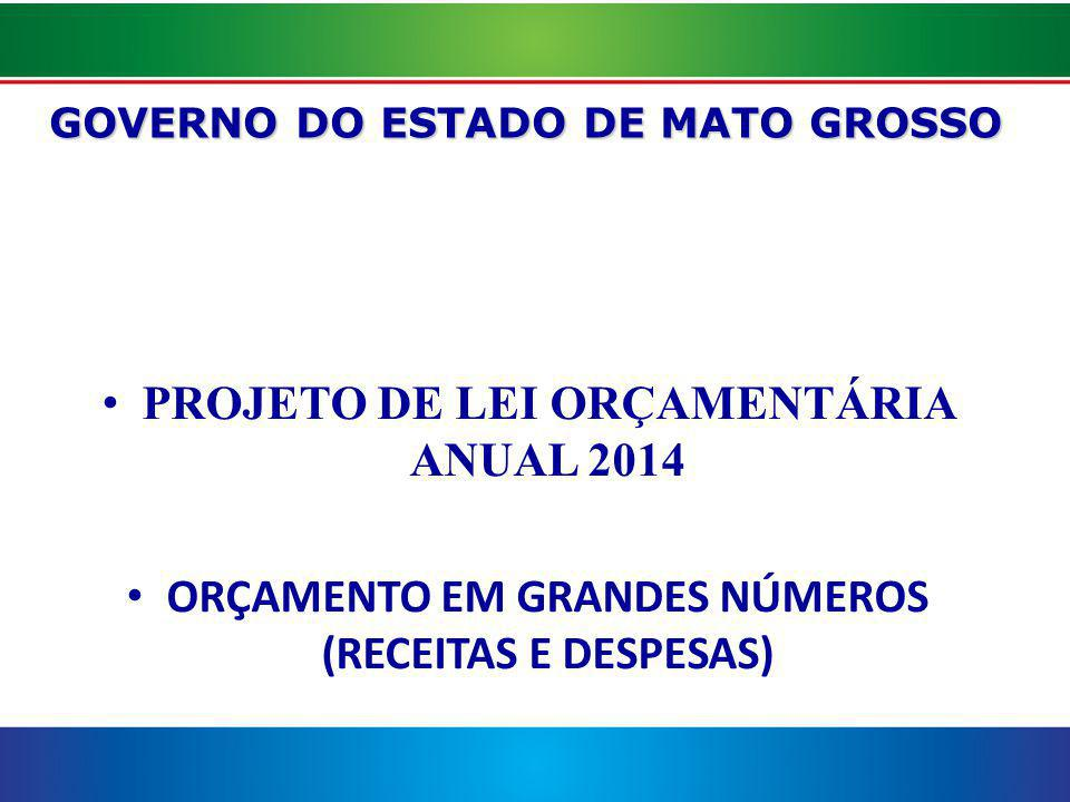 PROJETO DE LEI ORÇAMENTÁRIA ANUAL 2014 ORÇAMENTO EM GRANDES NÚMEROS (RECEITAS E DESPESAS)