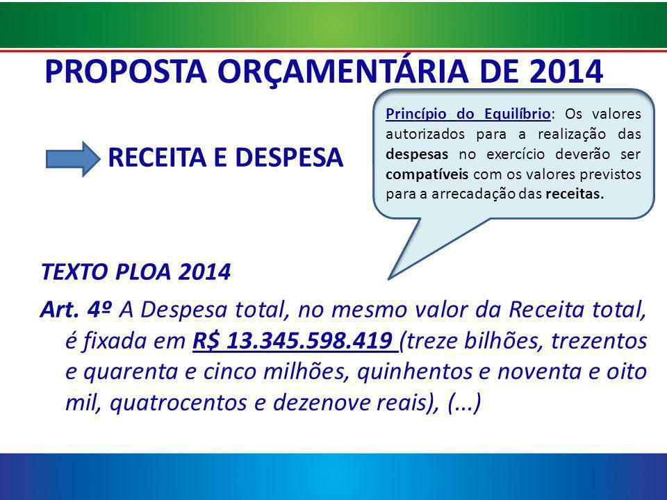 PROPOSTA ORÇAMENTÁRIA DE 2014 RECEITA E DESPESA TEXTO PLOA 2014 Art.