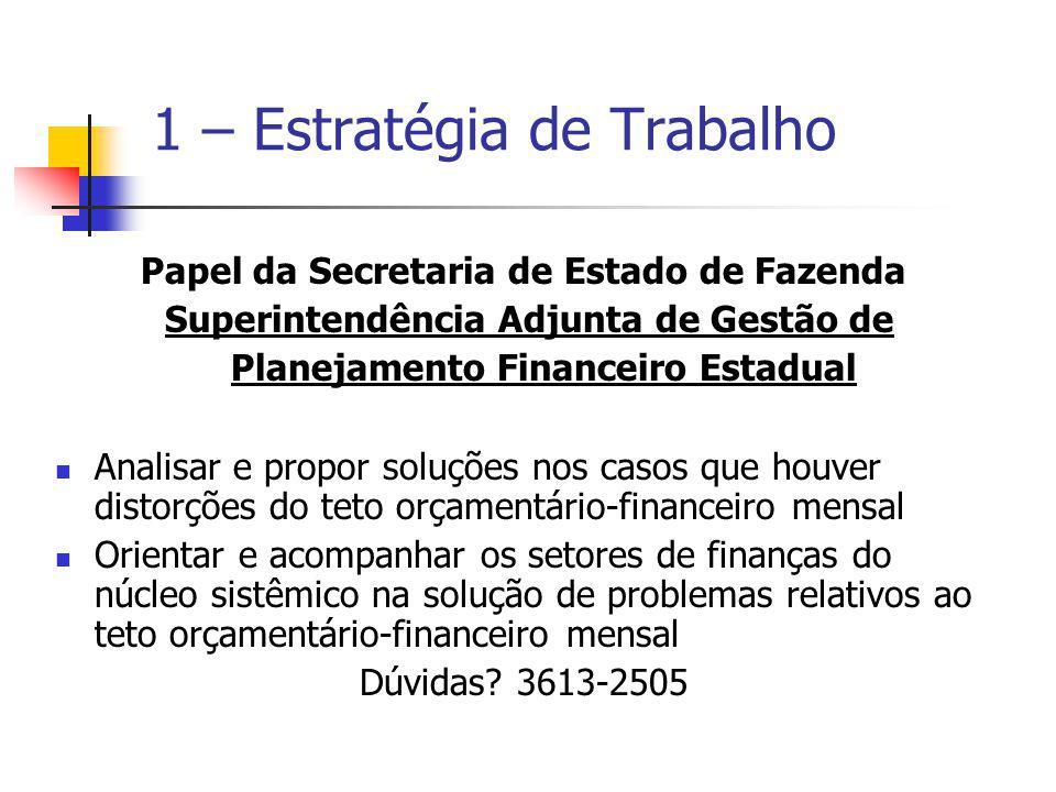 Papel da Secretaria de Estado de Fazenda Superintendência Adjunta de Gestão de Planejamento Financeiro Estadual Analisar e propor soluções nos casos q