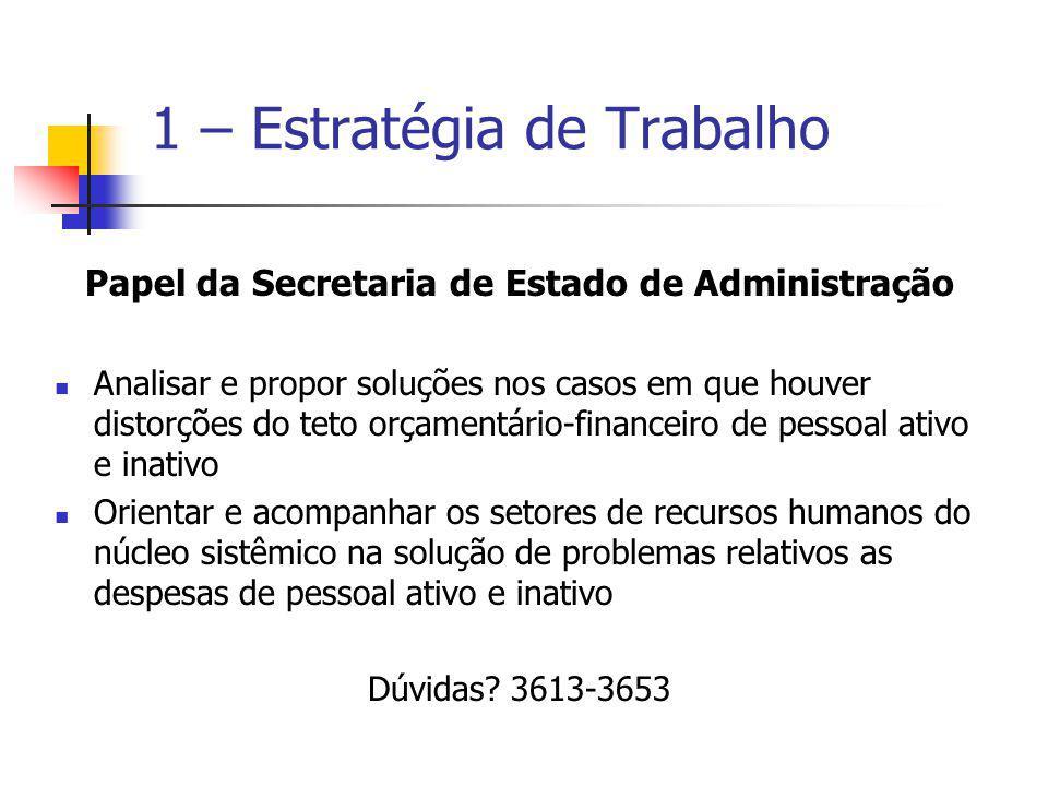 Papel da Secretaria de Estado de Administração Analisar e propor soluções nos casos em que houver distorções do teto orçamentário-financeiro de pessoa